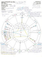 Stars Over Washington A Speculative Birth Chart For Jesus Apr 17 6 Bc