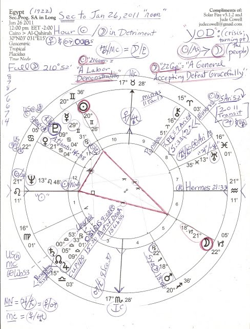 Stars Over Washington: Egypt's progressed chart Jan 2011
