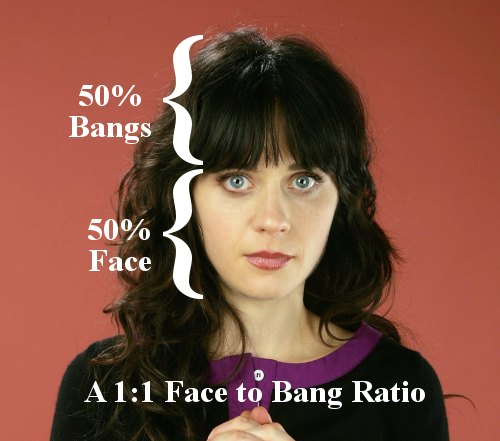 Heads Will Roll: 73. BIG BANG THEORY