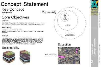Comprehensive design studio - Interior design concept statement example ...