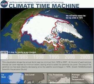 Animaciones sobre el Cambio Climático