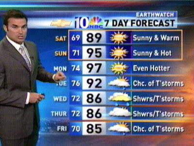NBC 10 Weather