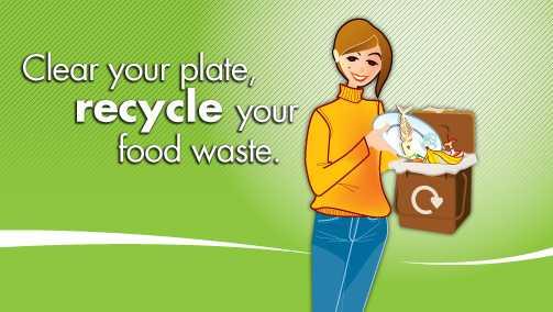 Food Waste London Times