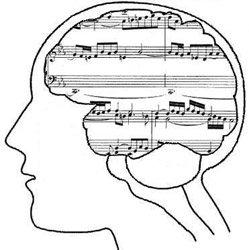 https://1.bp.blogspot.com/_EcDgcq1y7PU/TEi14VbVqsI/AAAAAAAABpM/lW355r68giY/s1600/stuck+song+in+head.jpg