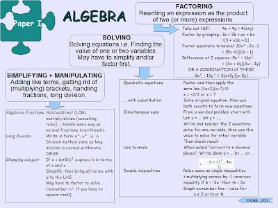 junior cert maths paper 1 algebra. Black Bedroom Furniture Sets. Home Design Ideas