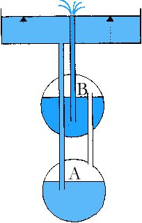Fabriquer Une Fontaine Sans Pompe : option p2s ampere 2nde 4 g5 ~ Melissatoandfro.com Idées de Décoration