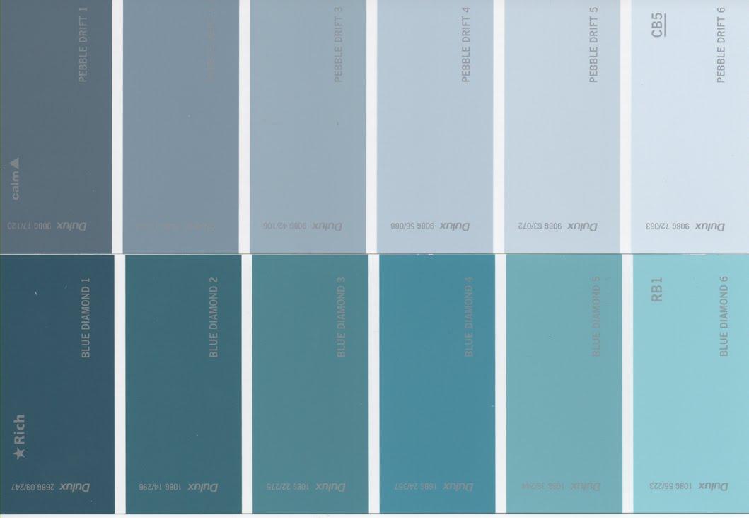 B And Q Kitchen Paint Colours