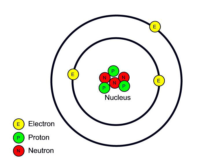 Further thoughts on Bob Lazars anti gravity theory
