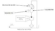 Diagrama de coneccion para prueba