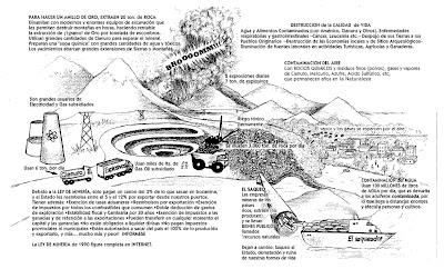 Tarapaca Resiste Dibujo Educativo Sobre La Mineria Para