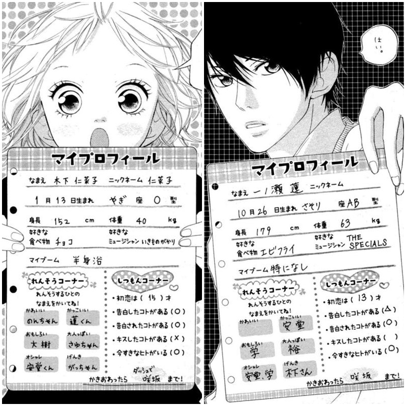 Strobe Edge Main Characters Profiles
