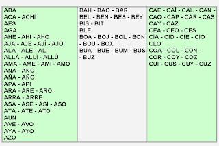 Aprendiendo a jugar abc - 2 part 9
