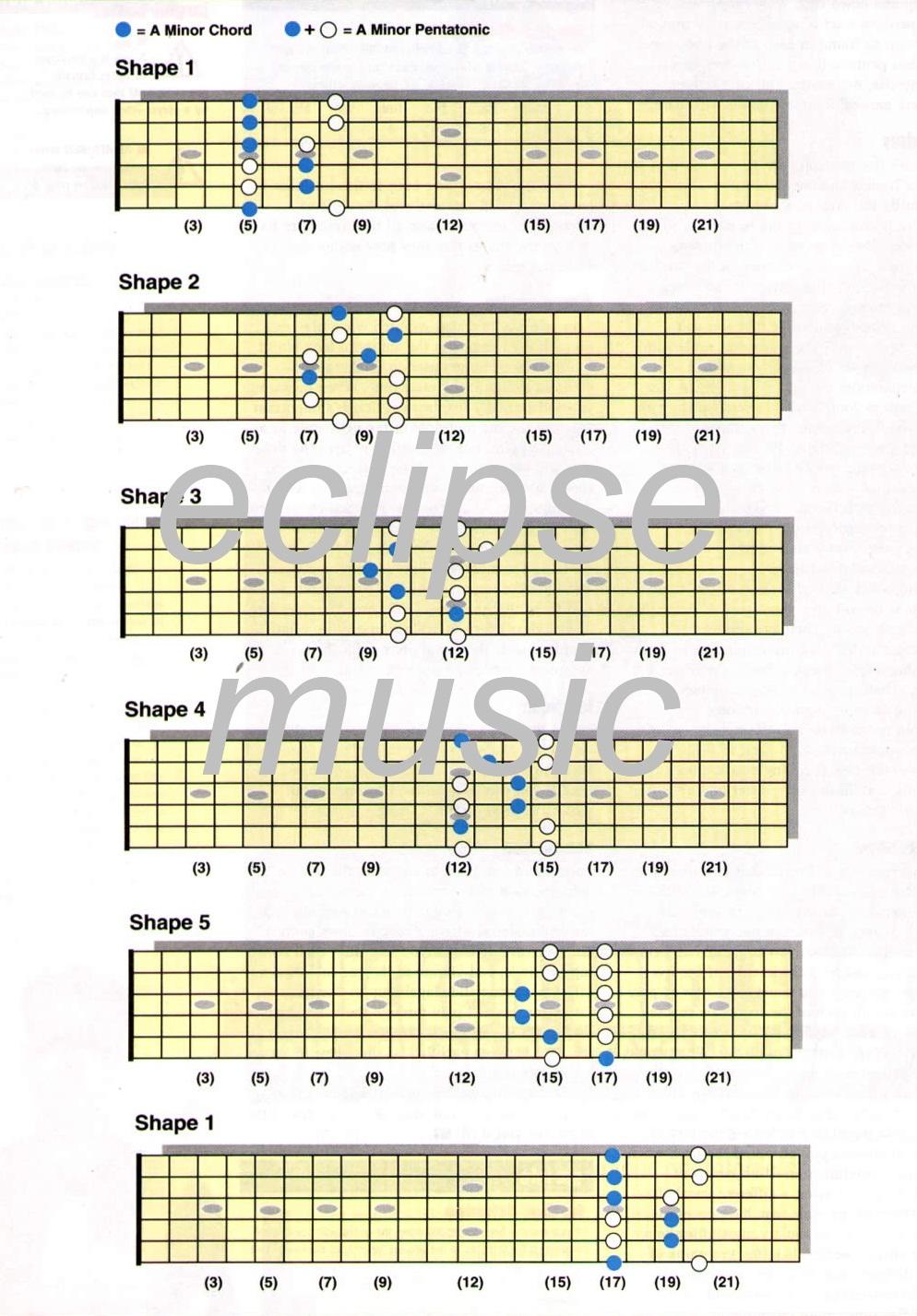 Eclipse Music Pentatonic Scales