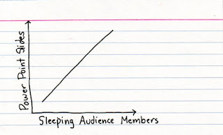graph showing that sleeping audience members increase proportional to the number of powerpoint slides
