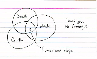 Indexed Vonnegut tribute