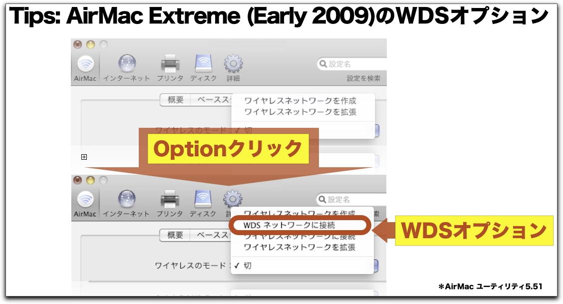 Innovate!: 無線LANを無線LANで拡張(AirMac Extreme/Express)