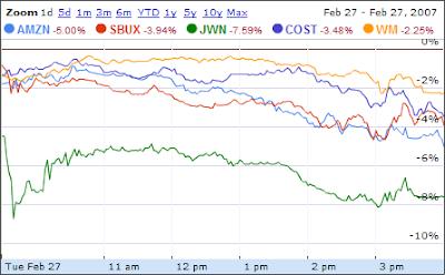 Seattle-Area Stocks - 02.27.2007