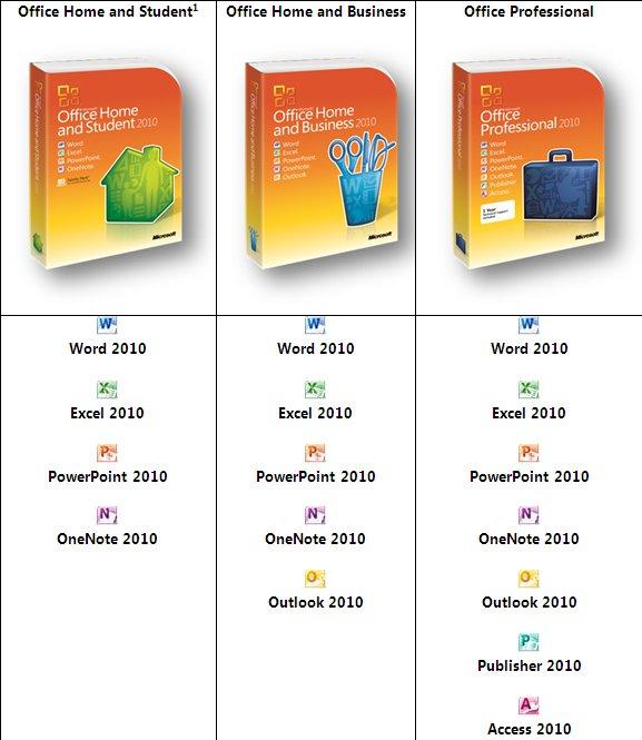 hpshop blog Microsoft Office 2010 Comparison Chart - microsoft office versions comparison chart