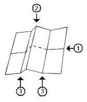 Anotador express: Pocketmod (origami)