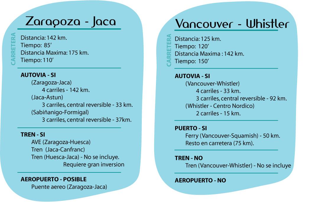 vancouver-zgz2.jpg