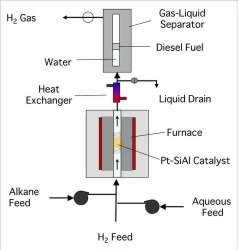 Combustíveis Líquidos | Recurso Energéticos
