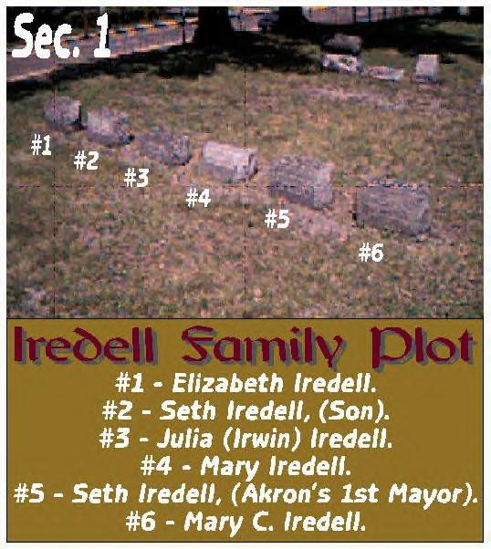 Iredell Family Plot Layout