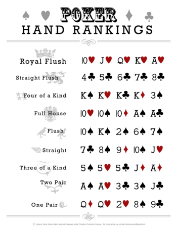 good texas hold em hands