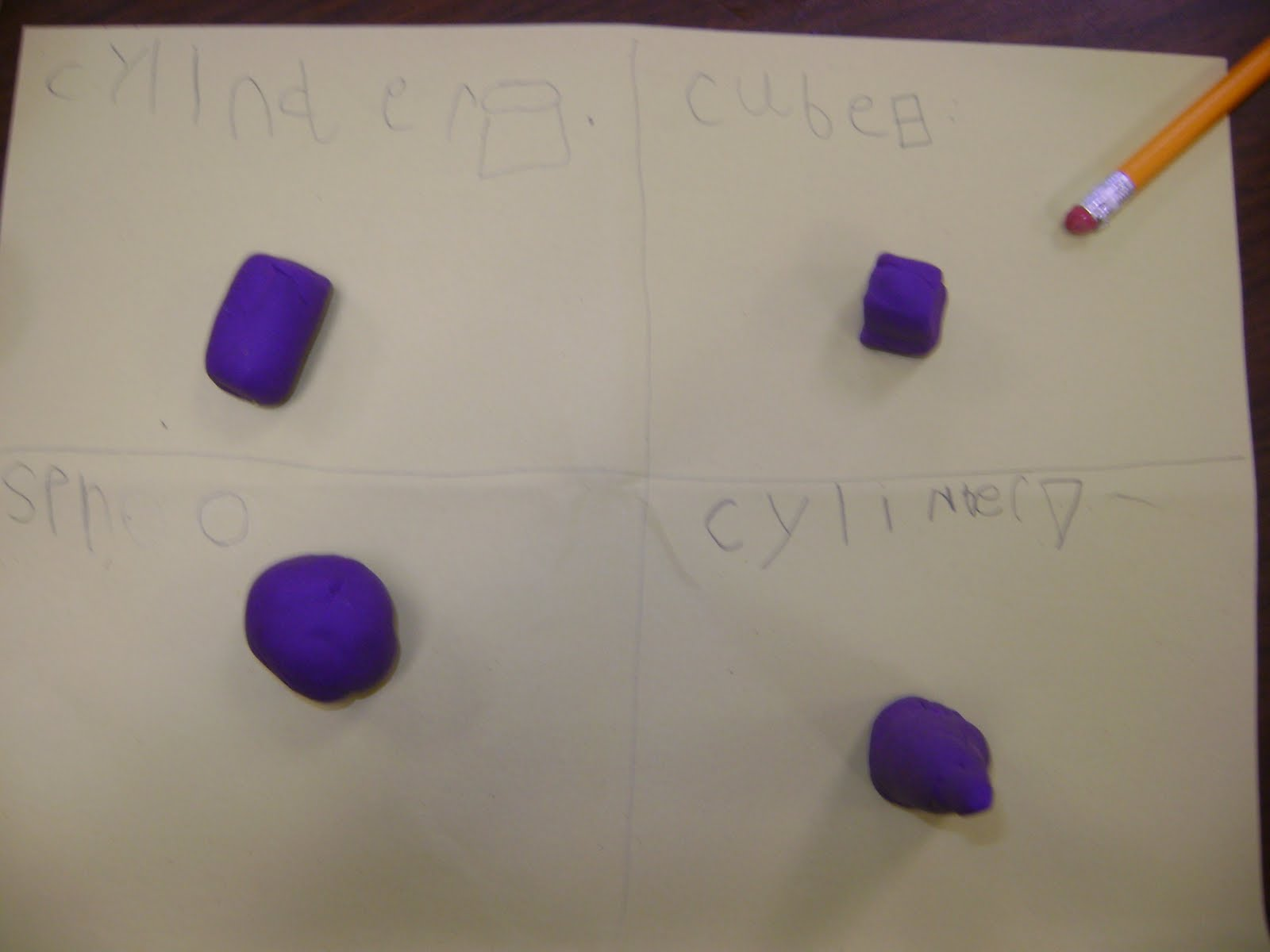 Mrs Guntorius Kindergarten Class Three Dimensional Shapes