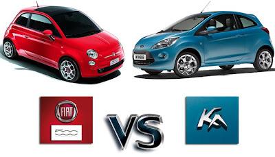 Design Poll Fiat  Vs Ford Ka