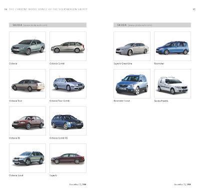 Mercedes Benz Fremont >> Complete List of VW Group's 178 Models Sold Worldwide ...