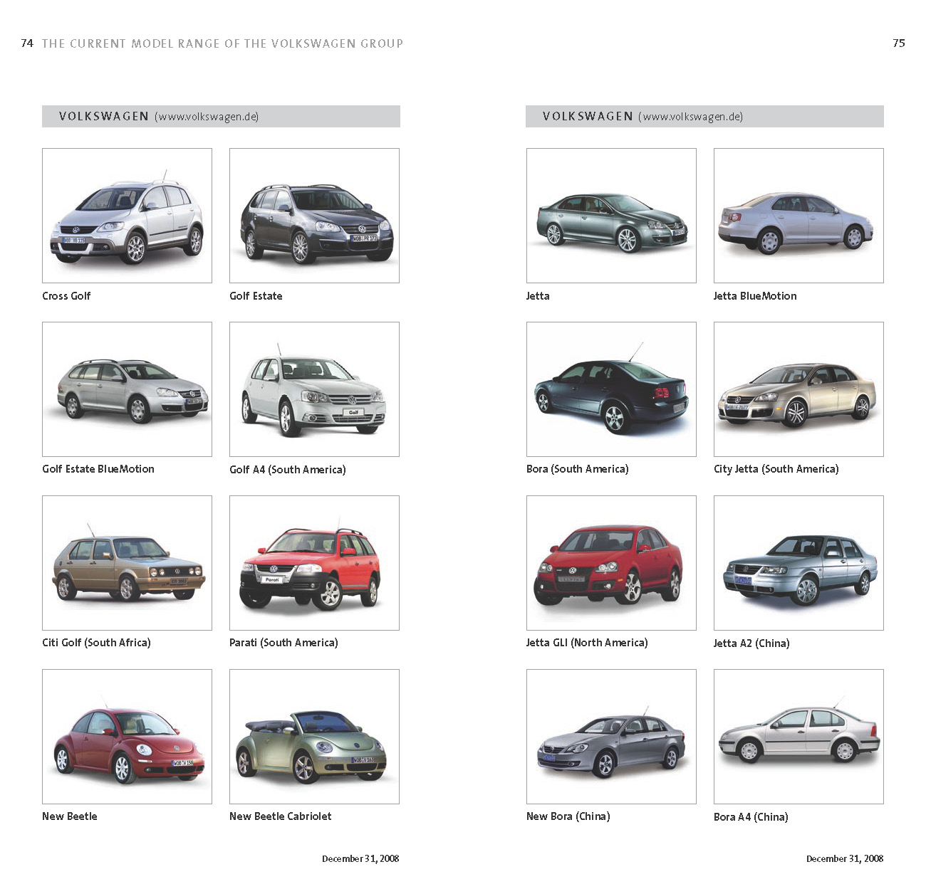 Mostcar123321: Complete List Of VW Group's 178 Models Sold