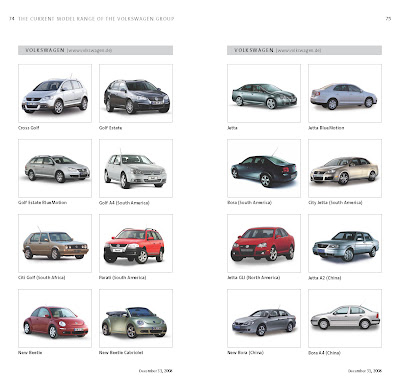 Complete List Of Vw Group S 178 Models Sold Worldwide