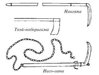 кама - боевой серп