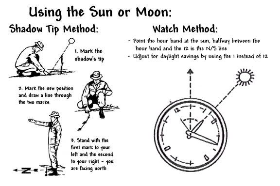 Girls Camp Resources: Find Direction Using Sun and Stars
