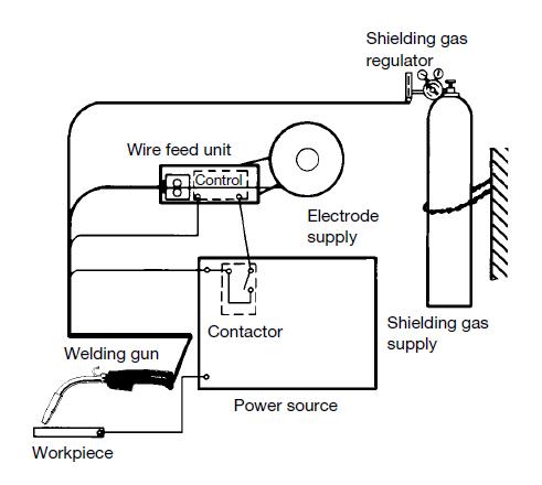 welding tools diagram wiring diagramwelding tools diagram wiring diagramdiagram of welding tools wiring diagram data schemadiagram of welding tools wiring