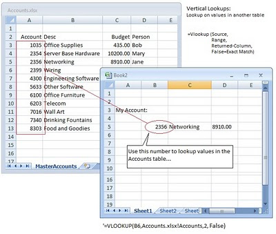 Lookup Data From Another Sheet Excel - excel vlookup with