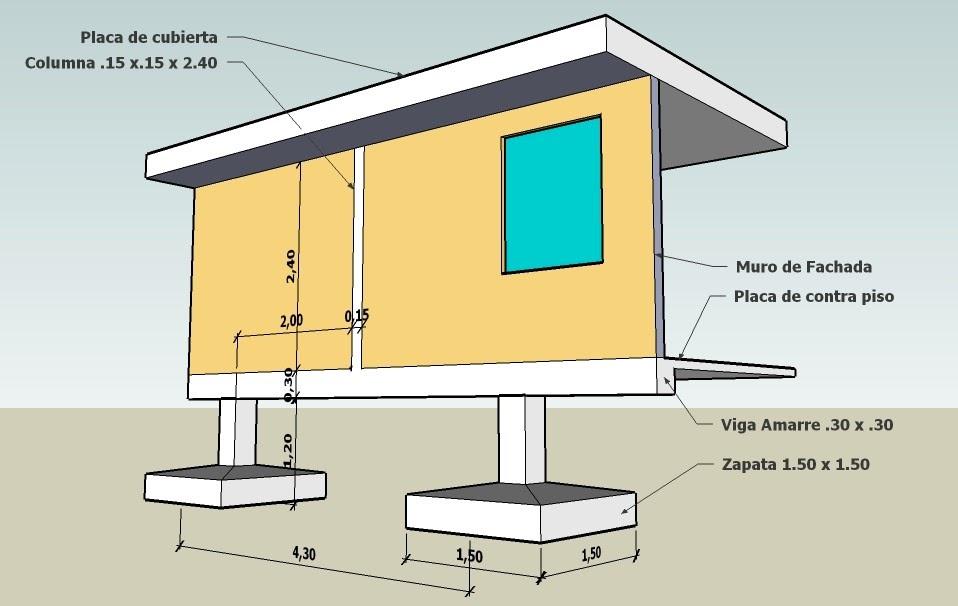 Construcciones modernas tipos de zapatas for Construcciones modernas