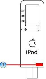 Ipod Tips And Tricks: Howto Find Ipod Serial Number