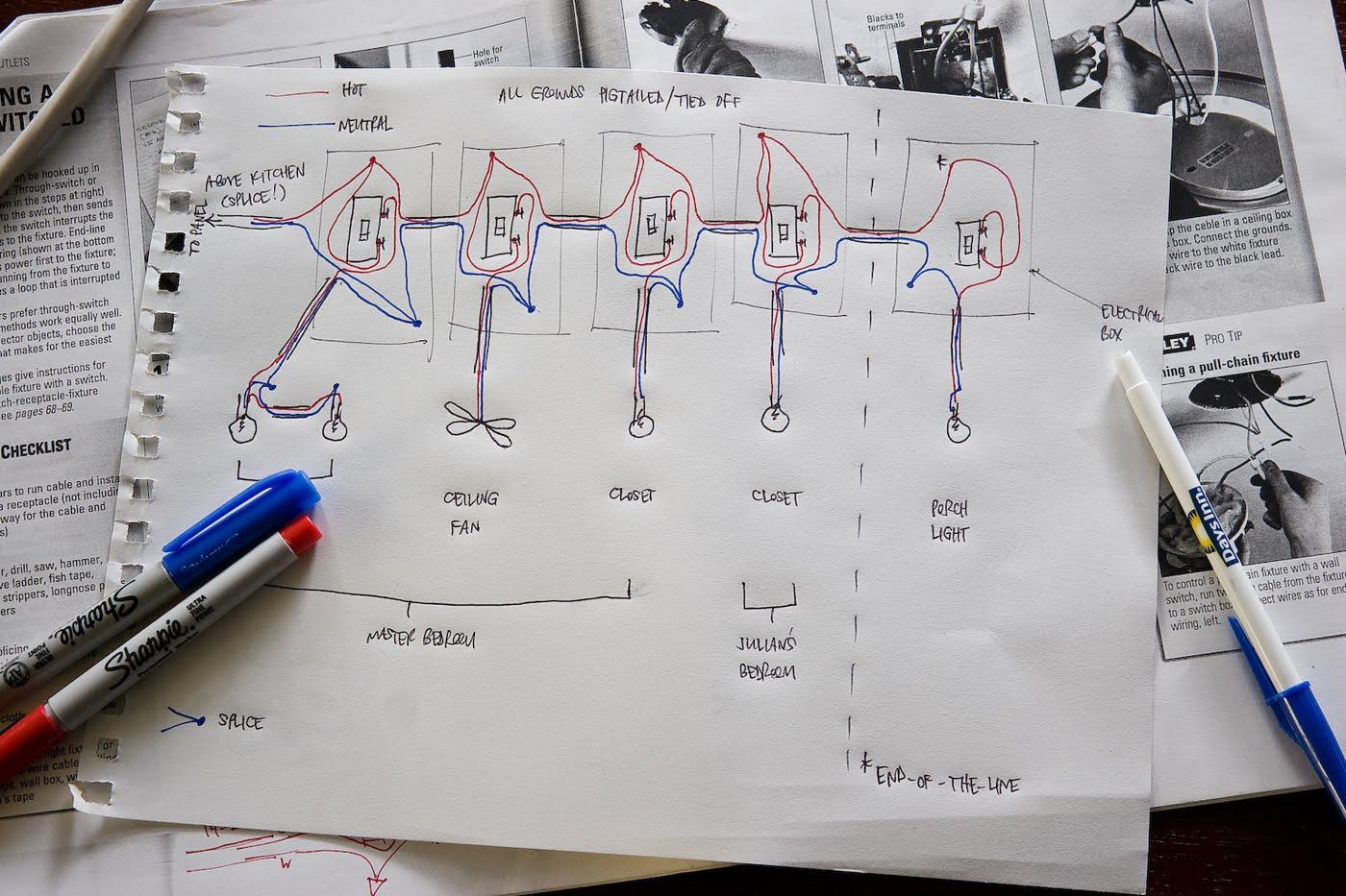 Knob And Tube Wiring Diagram
