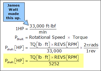 equations for power and torque relationship