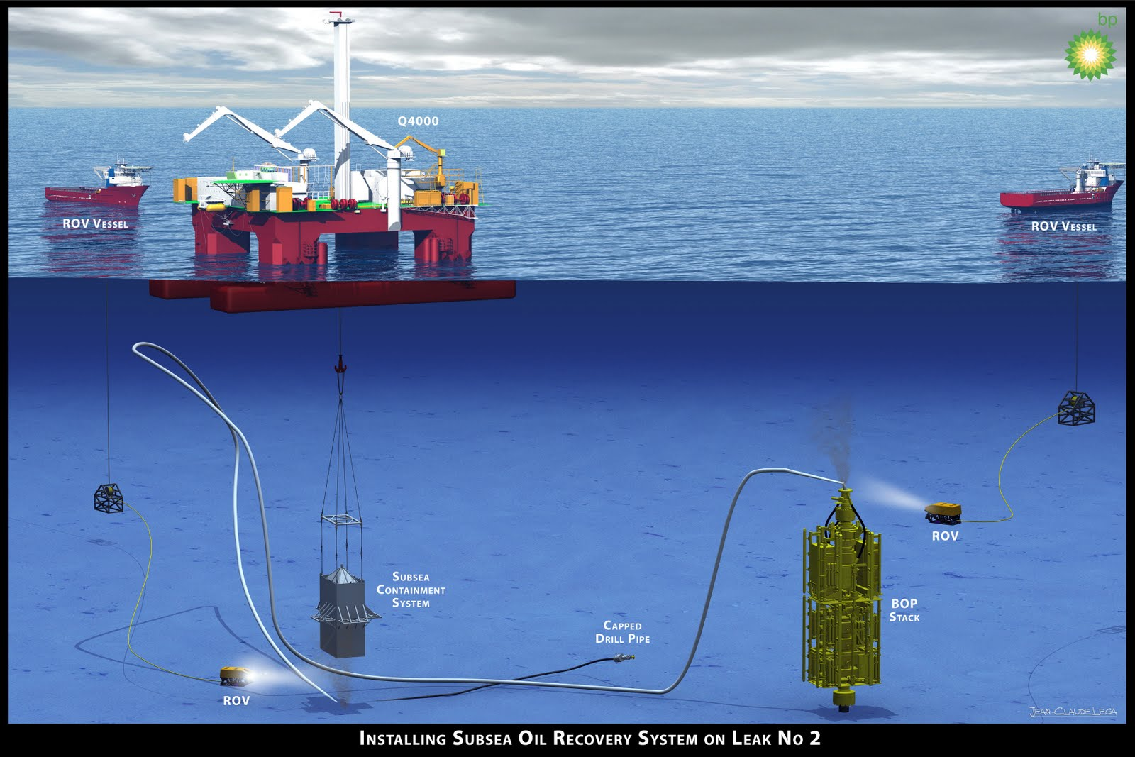 Video of Temporary Dome Solution  BP Safety Violations  Well Still    Offshore Oil Drilling Diagram