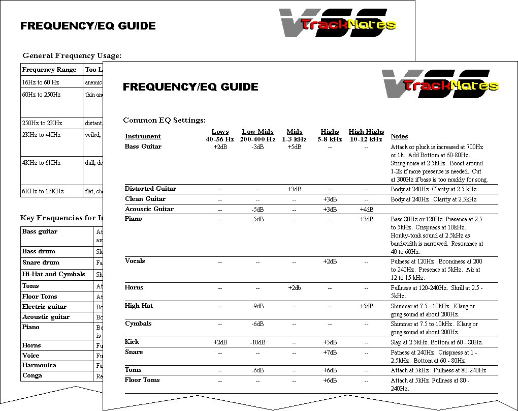 Remember Music Ideas: EQ Frequency Chart for Instruments