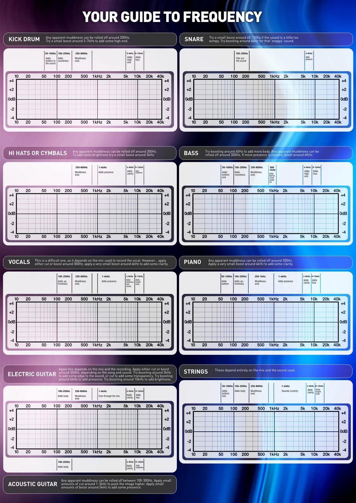 remember music ideas eq frequency chart for instruments electronic sounds. Black Bedroom Furniture Sets. Home Design Ideas