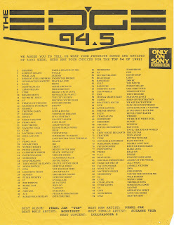 Stuff from the Attic: 94 5 The Edge: Top 94 of 1992
