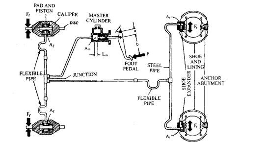 Dual Master Cylinder Diagram Dual Get Free Image About