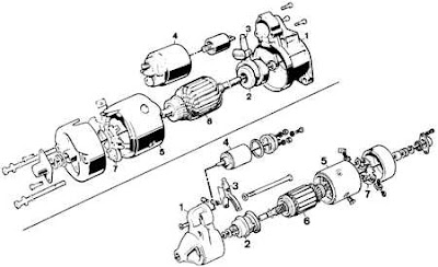Car Wiring Diagrams: Car wiring diagram and the basic