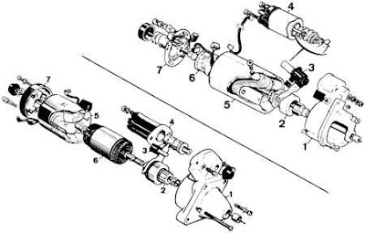 Cushman 3 Golf Carts Diagrams Wiring Diagram Images