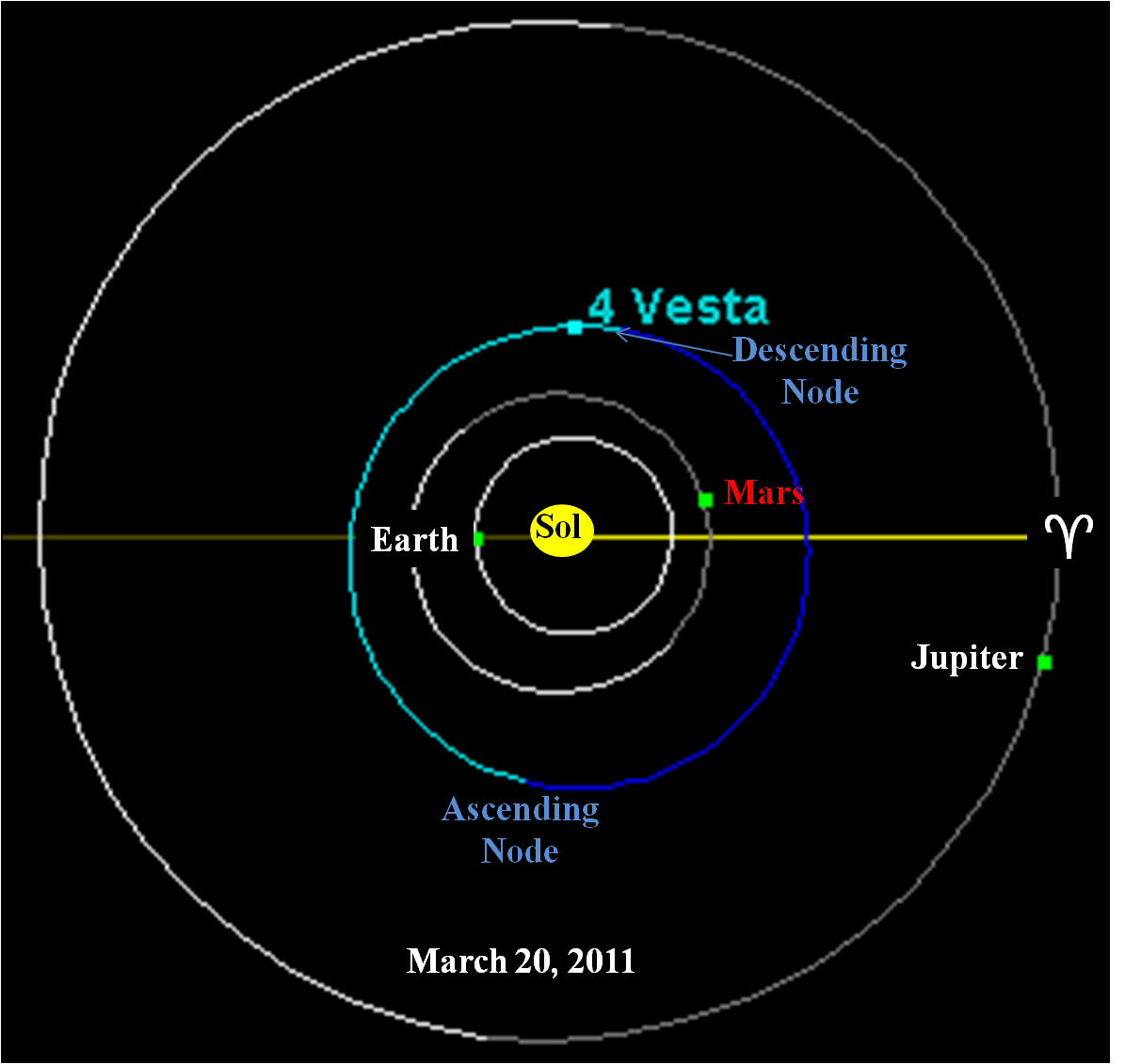 Pallas Orbit Earth-Two - Pics about space
