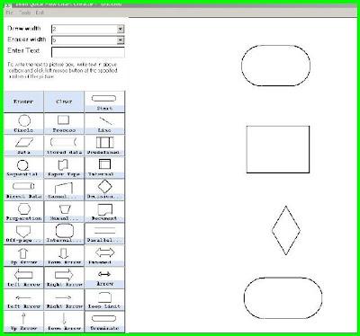 Free Tools In Education Free Basic Flowchart Design Tool 1888