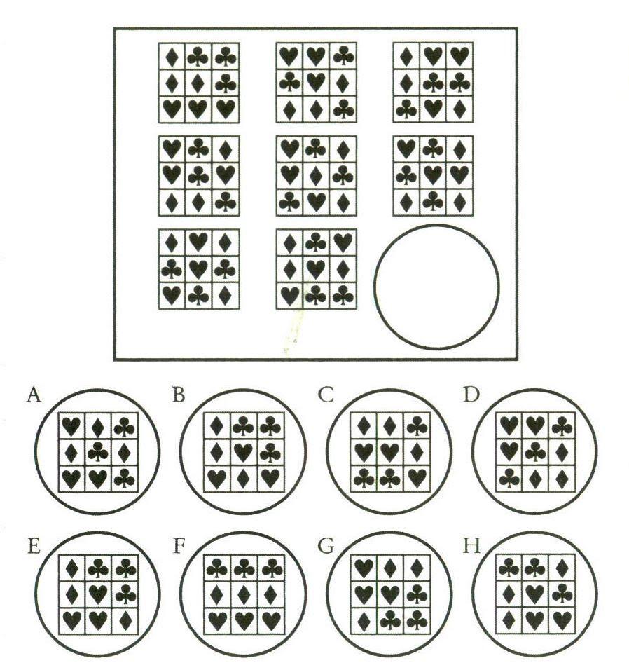 Raven's matrices (IQ tests)